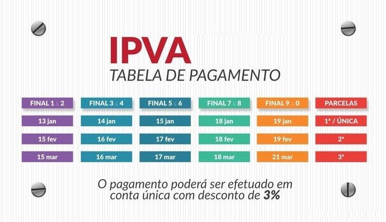 Calendário IPVA 2022 MG