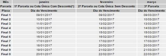 Tabela IPVA 2022 MS